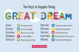 10-ways-to-happiness